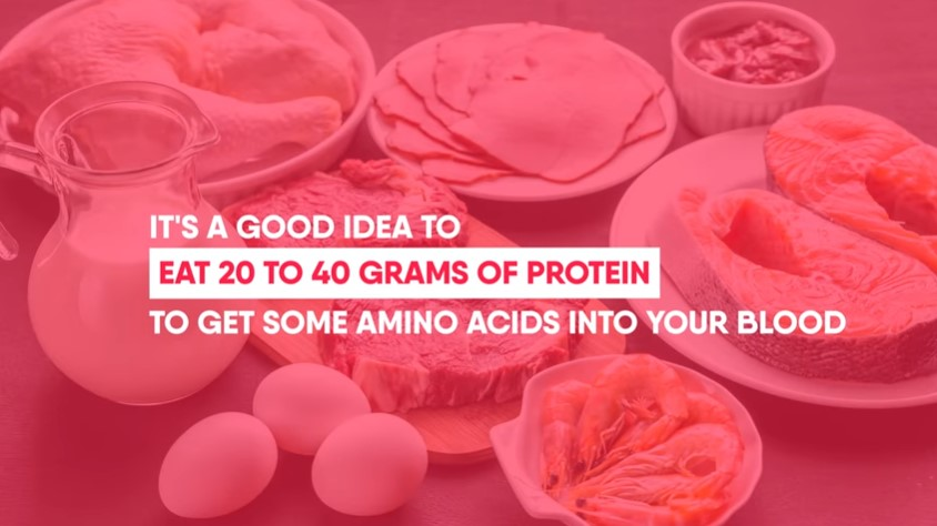 Lean Protein Items To Have